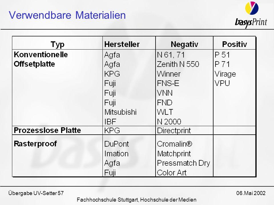 Verwendbare Materialien