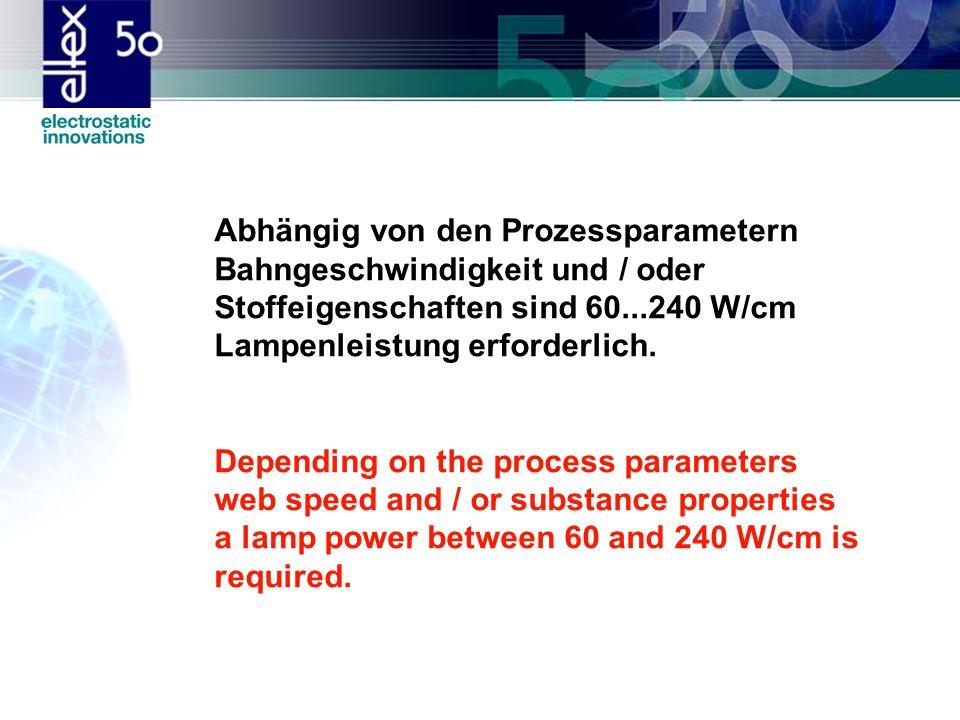 Abhängig von den Prozessparametern Bahngeschwindigkeit und / oder Stoffeigenschaften sind 60...240 W/cm Lampenleistung erforderlich.
