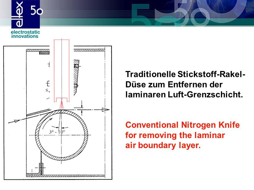 Traditionelle Stickstoff-Rakel-Düse zum Entfernen der laminaren Luft-Grenzschicht.