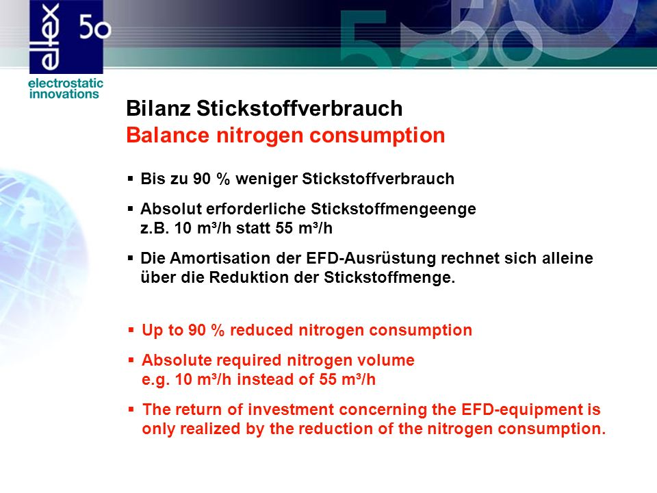 Bilanz Stickstoffverbrauch Balance nitrogen consumption