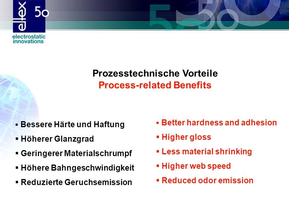Prozesstechnische Vorteile Process-related Benefits