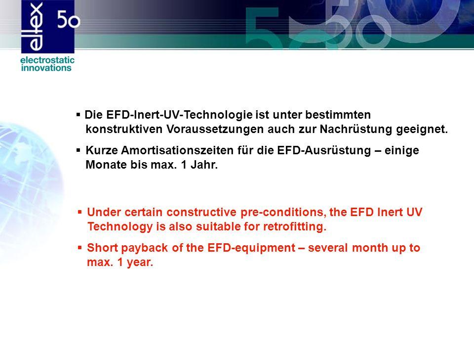 Die EFD-Inert-UV-Technologie ist unter bestimmten