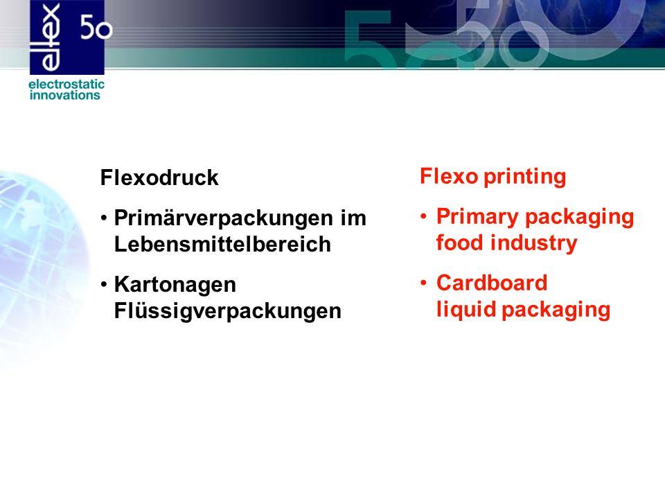 Flexodruck Primärverpackungen im Lebensmittelbereich. Kartonagen Flüssigverpackungen. Flexo printing.