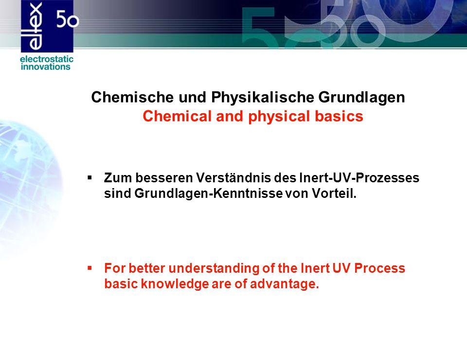 Chemische und Physikalische Grundlagen Chemical and physical basics
