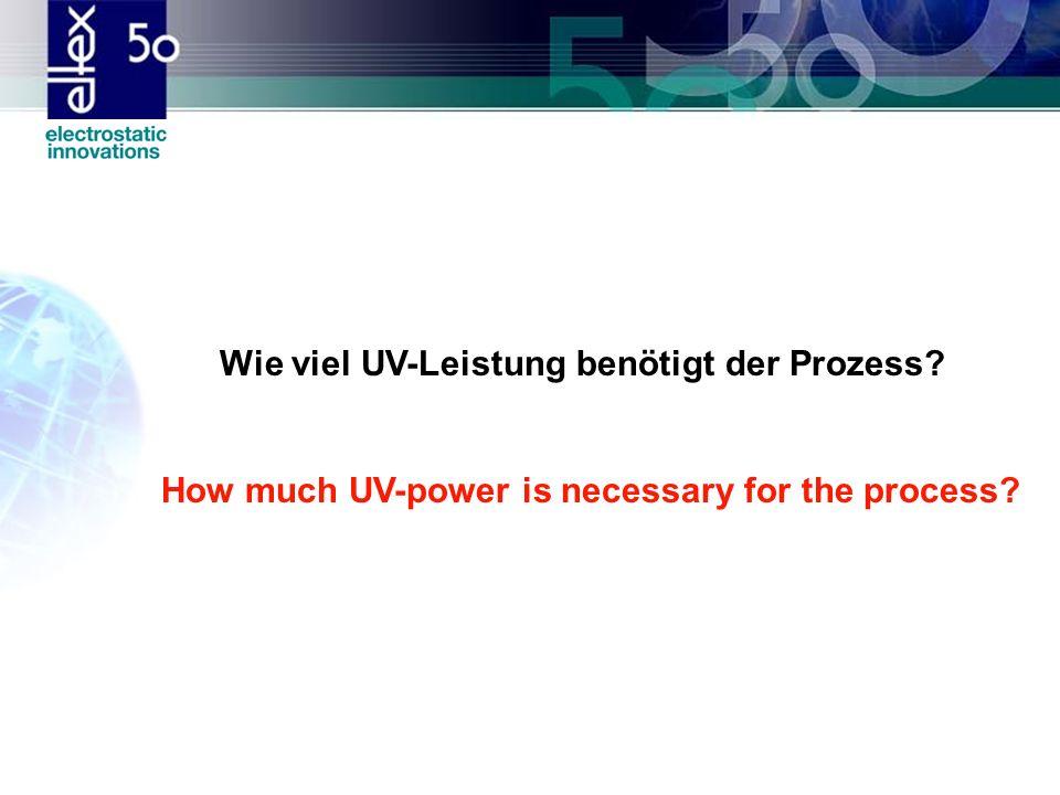Wie viel UV-Leistung benötigt der Prozess