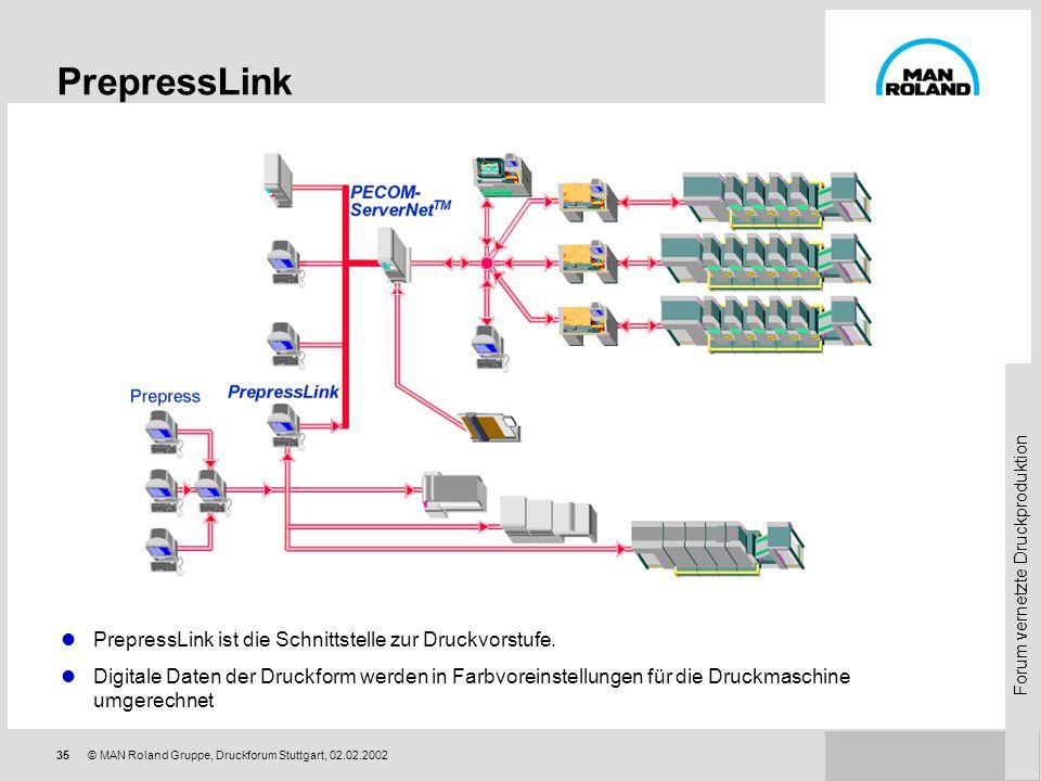 PrepressLink PrepressLink ist die Schnittstelle zur Druckvorstufe.