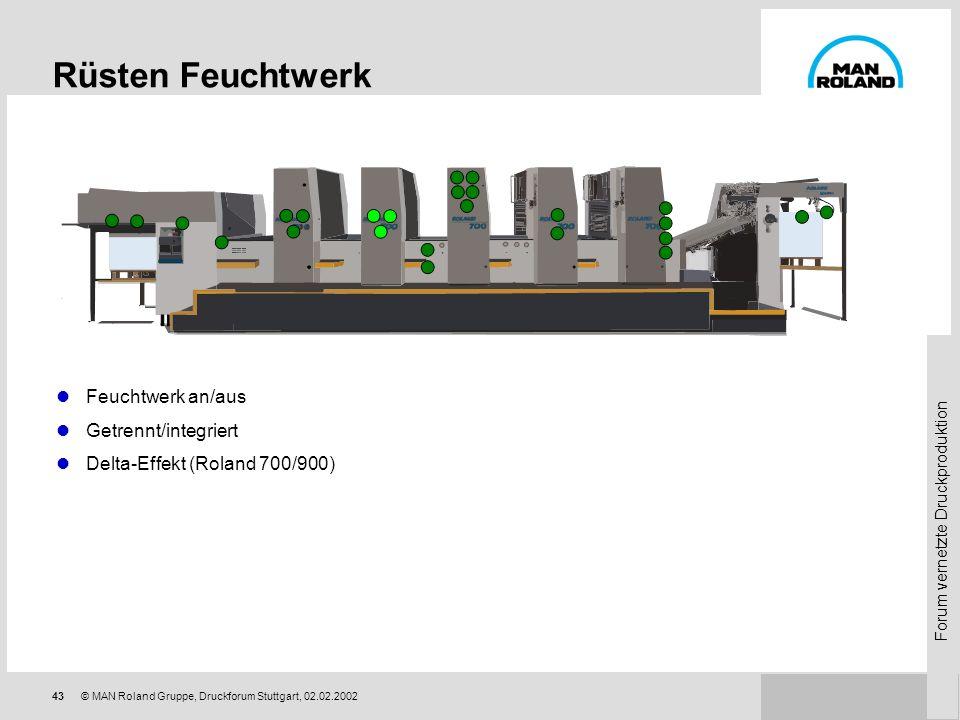Rüsten Feuchtwerk Feuchtwerk an/aus Getrennt/integriert