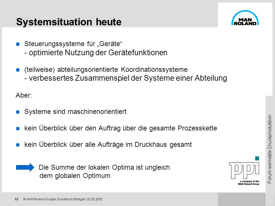 Systemsituation heute