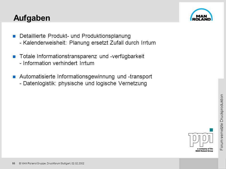 Aufgaben Detaillierte Produkt- und Produktionsplanung - Kalenderweisheit: Planung ersetzt Zufall durch Irrtum.