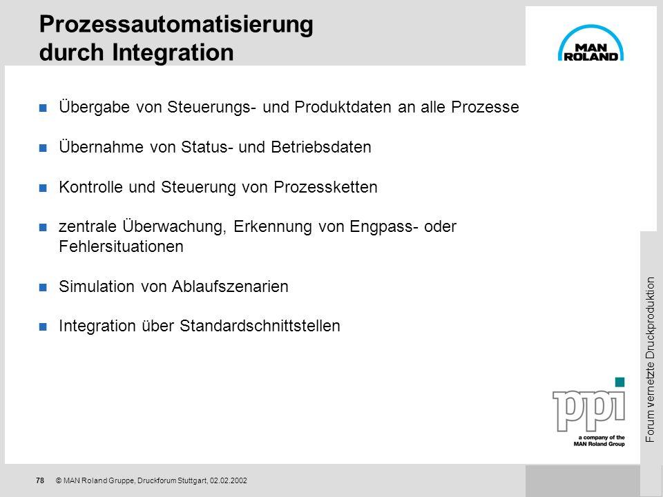 Prozessautomatisierung durch Integration