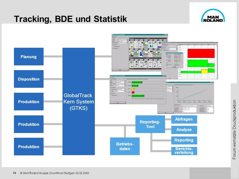 Tracking, BDE und Statistik