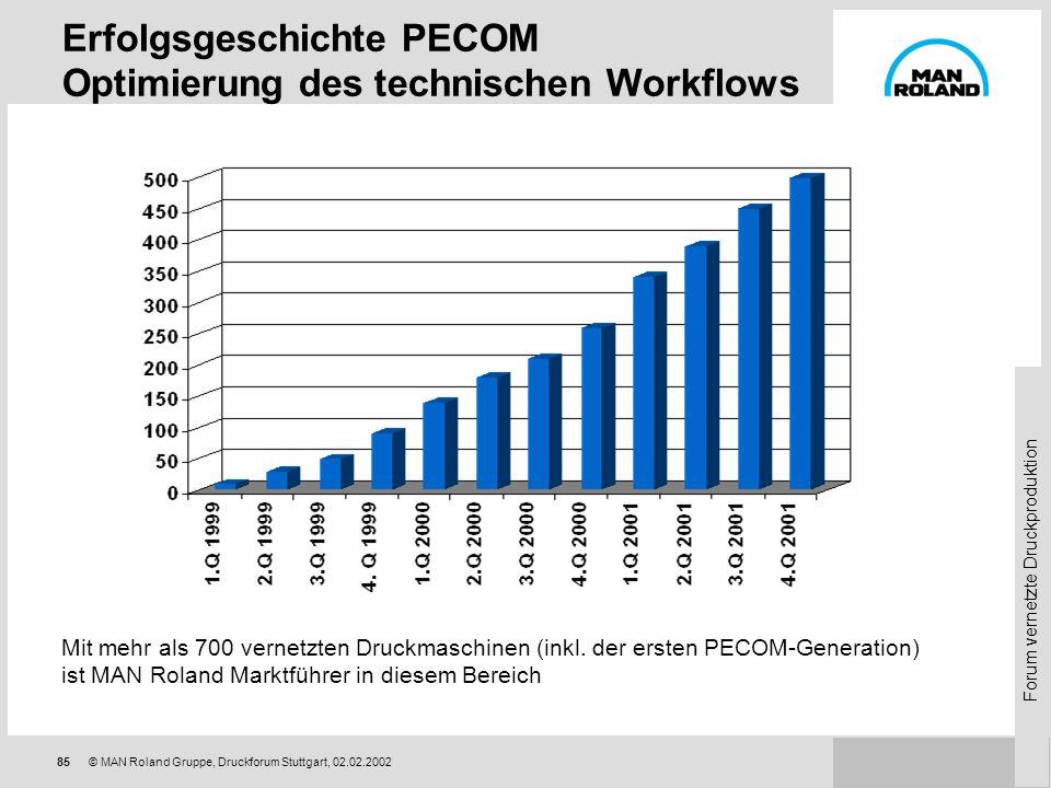 Erfolgsgeschichte PECOM Optimierung des technischen Workflows