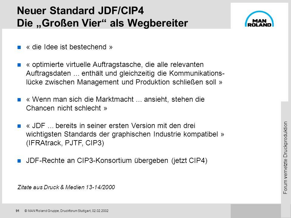 """Neuer Standard JDF/CIP4 Die """"Großen Vier als Wegbereiter"""