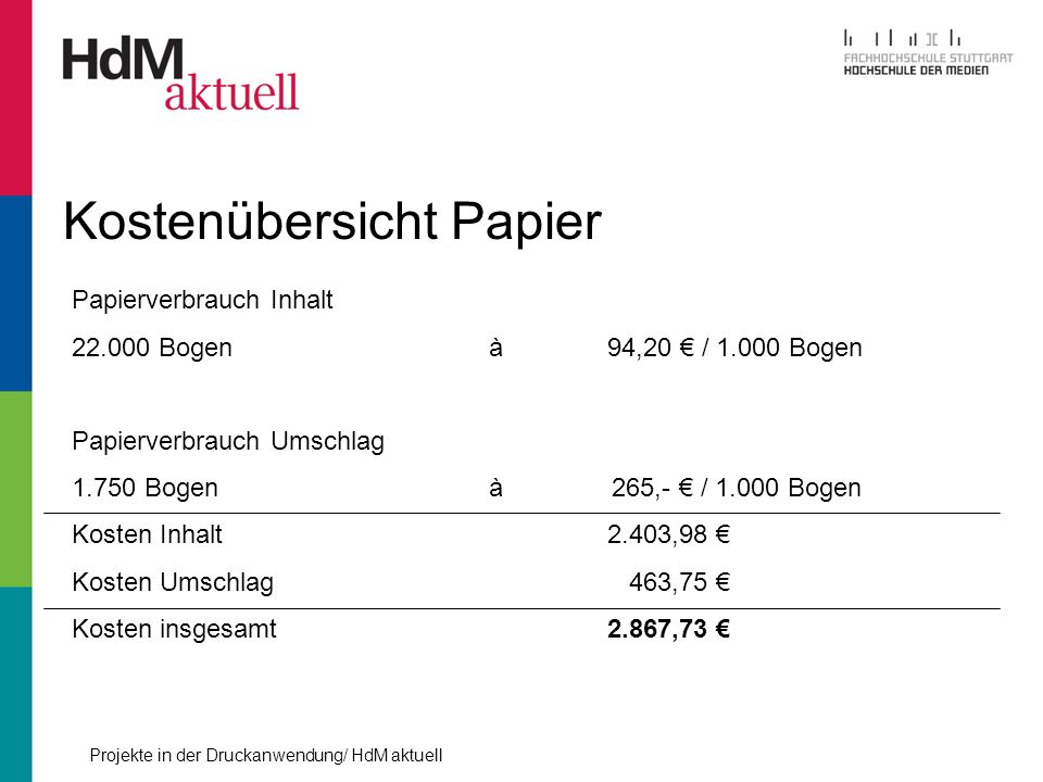 Kostenübersicht Papier