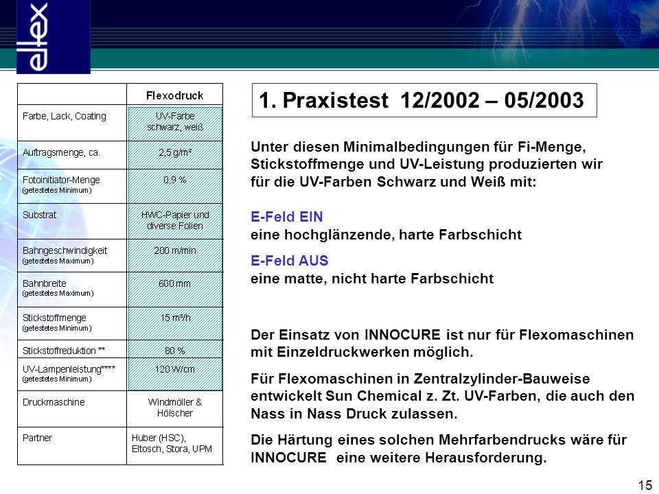 1. Praxistest 12/2002 – 05/2003