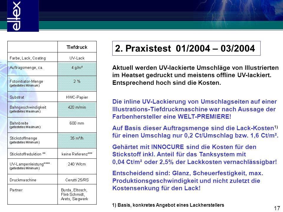 2. Praxistest 01/2004 – 03/2004