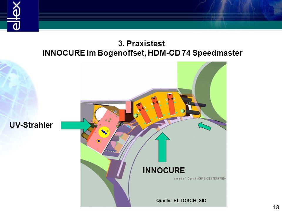 INNOCURE im Bogenoffset, HDM-CD 74 Speedmaster