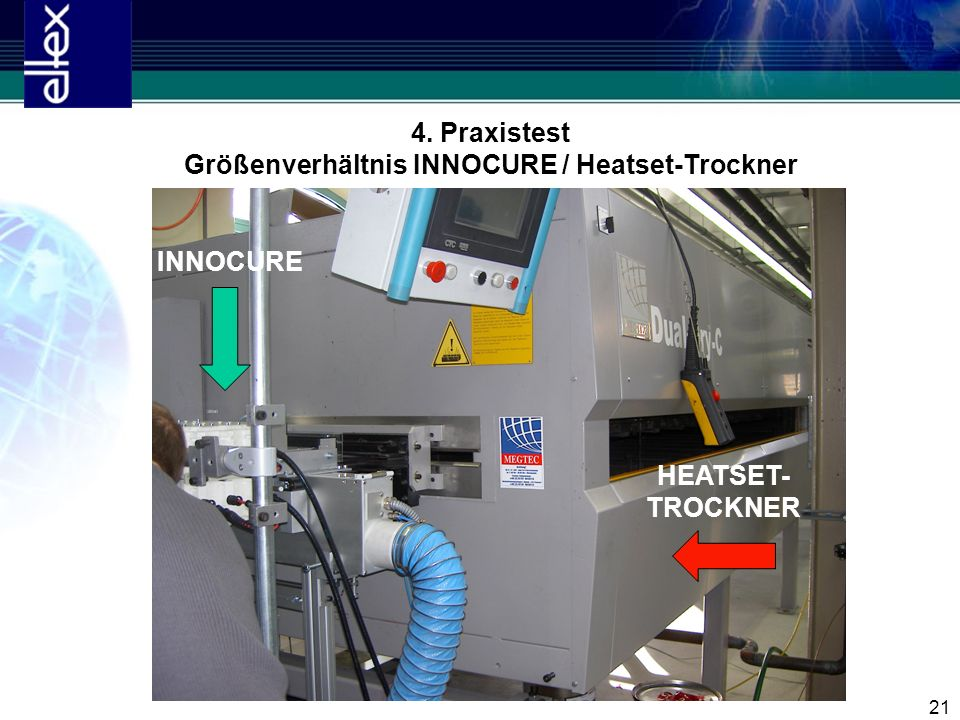 Größenverhältnis INNOCURE / Heatset-Trockner
