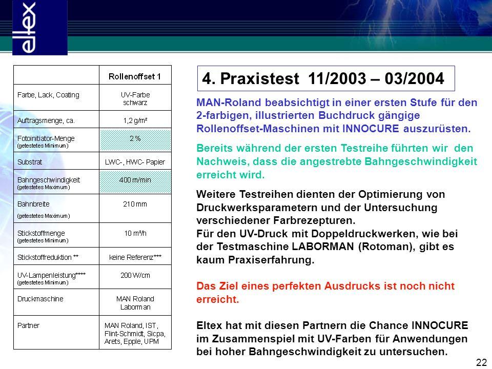 4. Praxistest 11/2003 – 03/2004