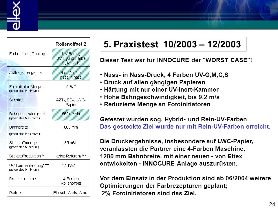 5. Praxistest 10/2003 – 12/2003 Dieser Test war für INNOCURE der WORST CASE ! Nass- in Nass-Druck, 4 Farben UV-G,M,C,S.