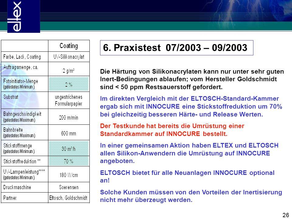 6. Praxistest 07/2003 – 09/2003