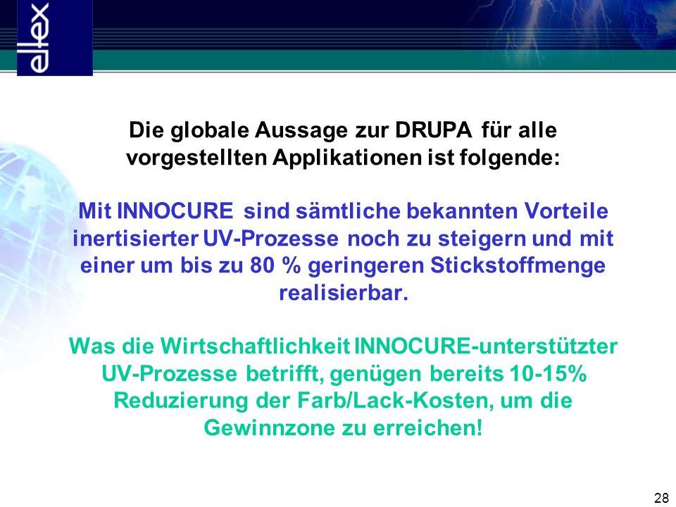 Die globale Aussage zur DRUPA für alle vorgestellten Applikationen ist folgende: Mit INNOCURE sind sämtliche bekannten Vorteile inertisierter UV-Prozesse noch zu steigern und mit einer um bis zu 80 % geringeren Stickstoffmenge realisierbar.