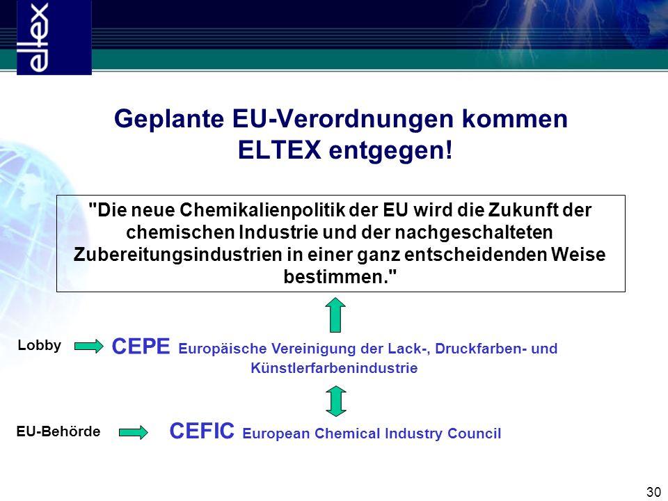 Geplante EU-Verordnungen kommen ELTEX entgegen!