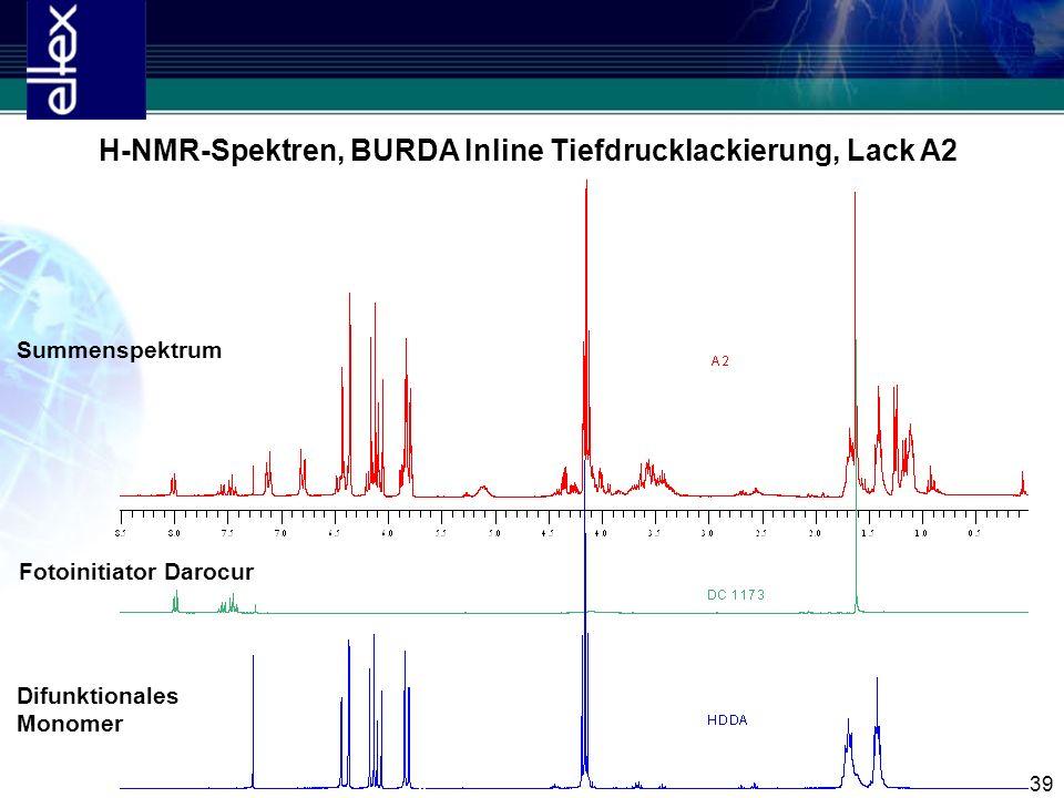 H-NMR-Spektren, BURDA Inline Tiefdrucklackierung, Lack A2
