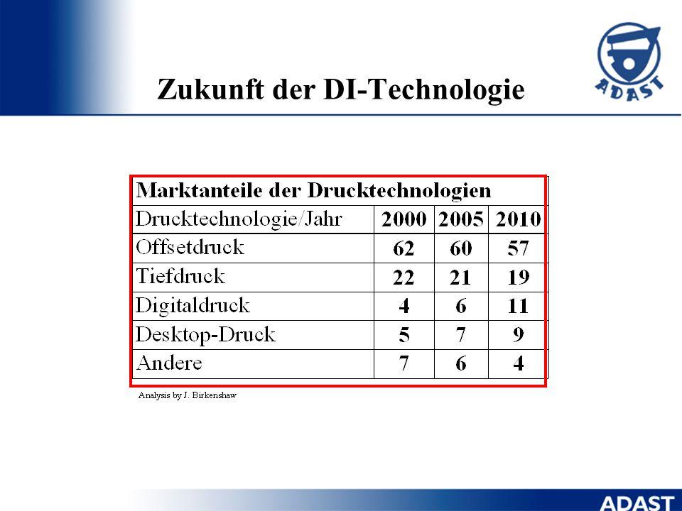 Zukunft der DI-Technologie