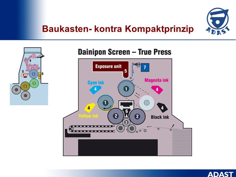 Baukasten- kontra Kompaktprinzip