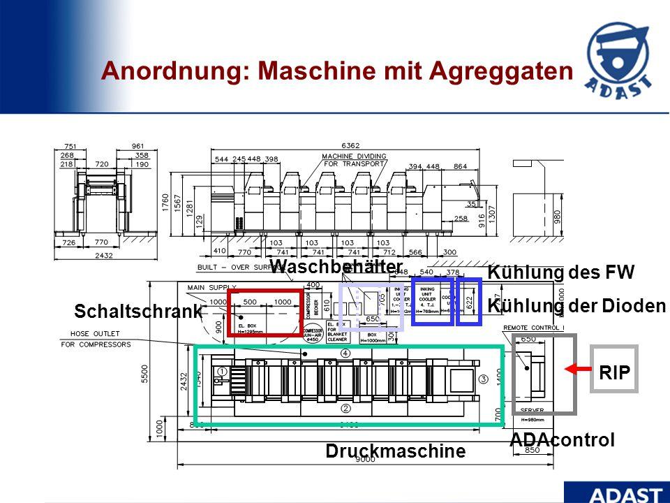 Anordnung: Maschine mit Agreggaten