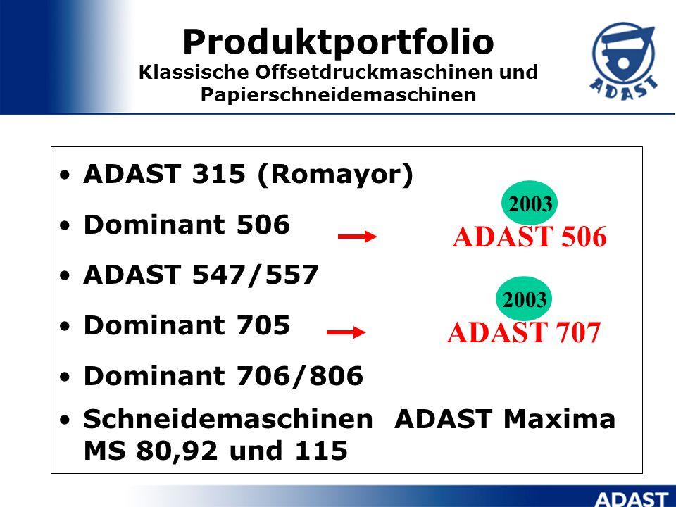 Produktportfolio Klassische Offsetdruckmaschinen und Papierschneidemaschinen
