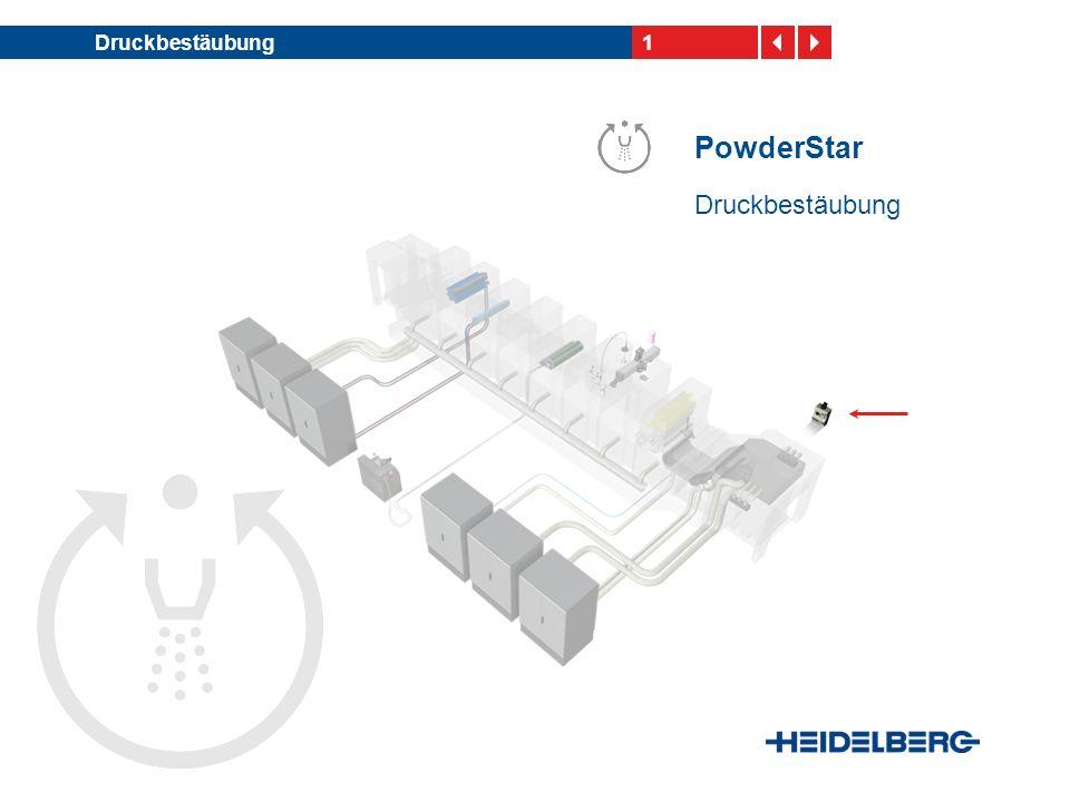 Druckbestäubung PowderStar Druckbestäubung