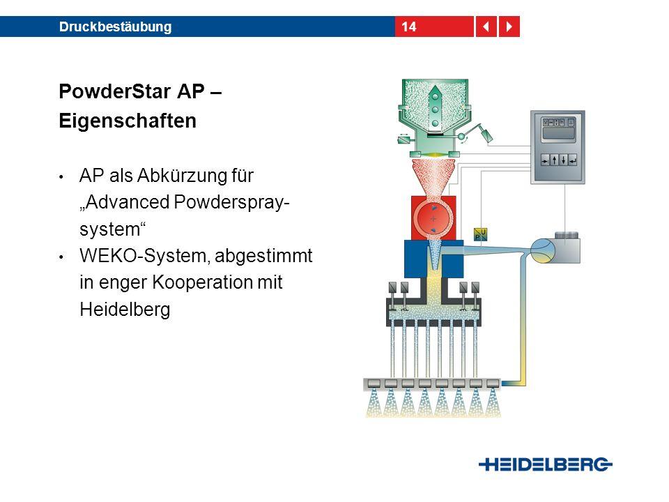 PowderStar AP – Eigenschaften