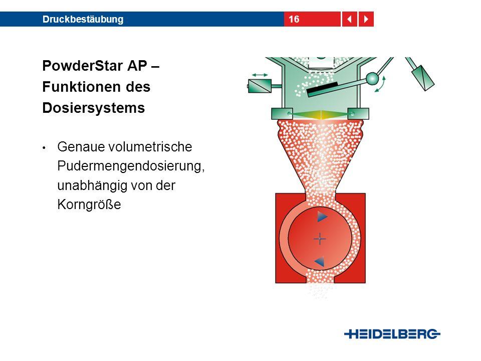 PowderStar AP – Funktionen des Dosiersystems