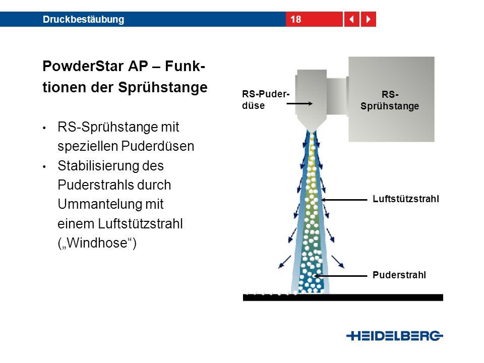 PowderStar AP – Funk-tionen der Sprühstange