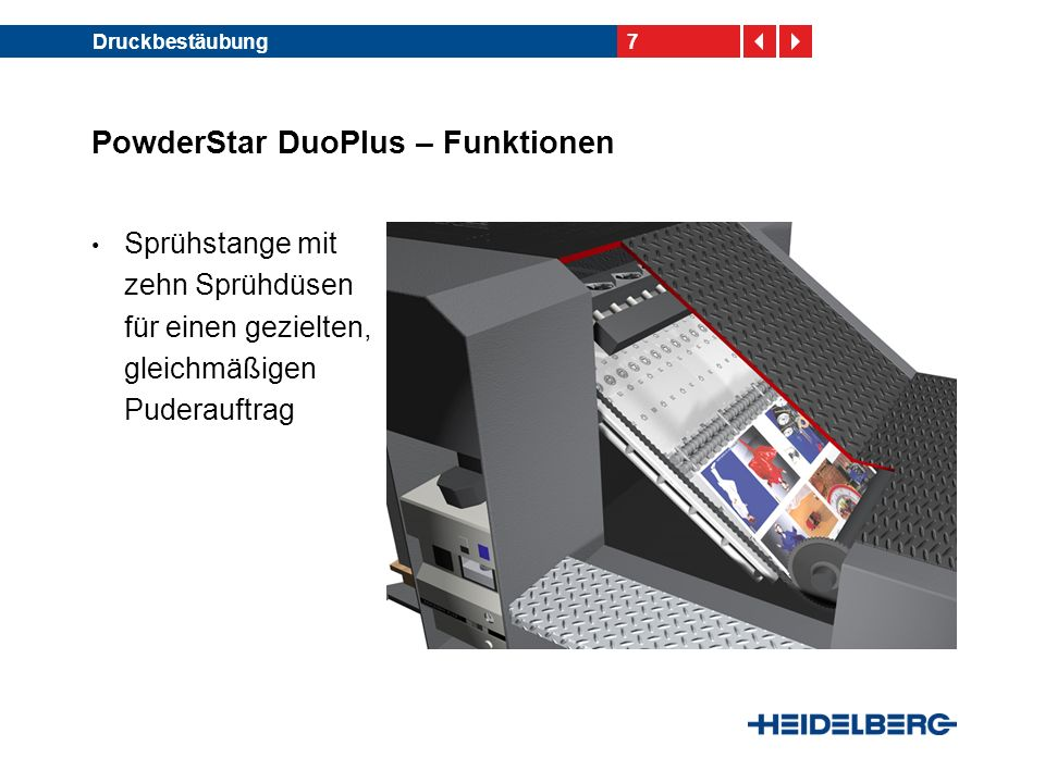 PowderStar DuoPlus – Funktionen