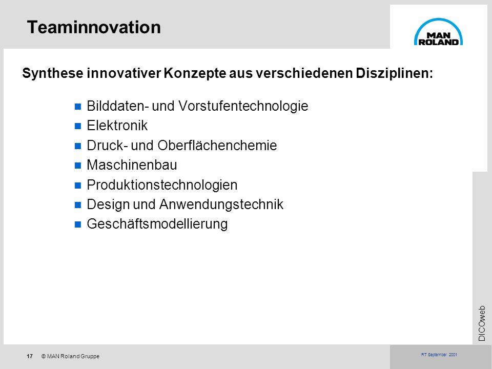 Teaminnovation Synthese innovativer Konzepte aus verschiedenen Disziplinen: Bilddaten- und Vorstufentechnologie.
