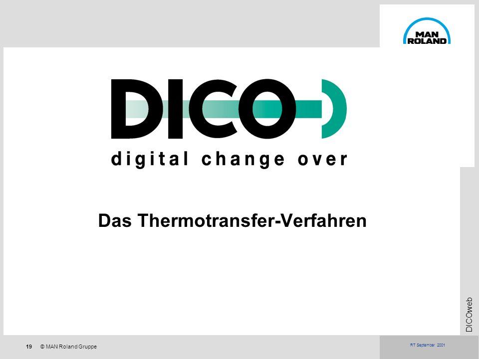 Das Thermotransfer-Verfahren
