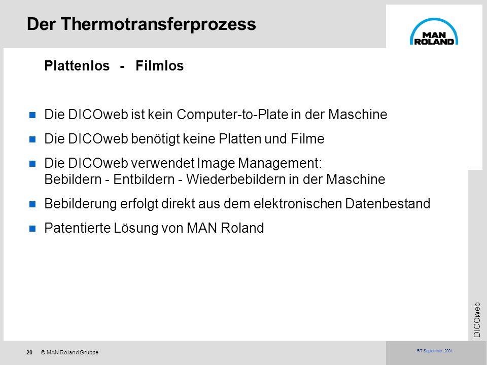 Der Thermotransferprozess
