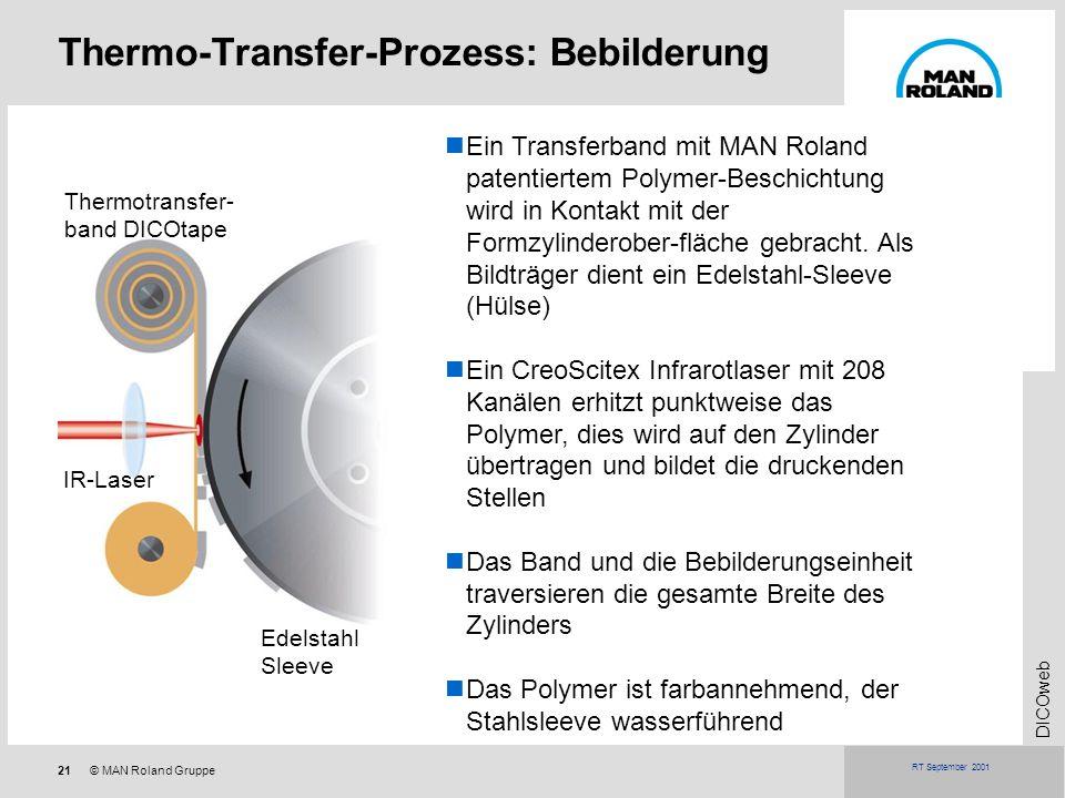 Thermo-Transfer-Prozess: Bebilderung