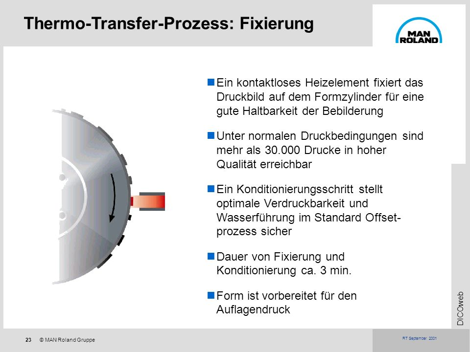 Thermo-Transfer-Prozess: Fixierung