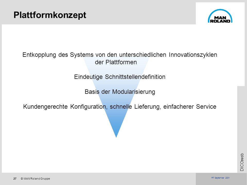 Plattformkonzept Entkopplung des Systems von den unterschiedlichen Innovationszyklen der Plattformen.