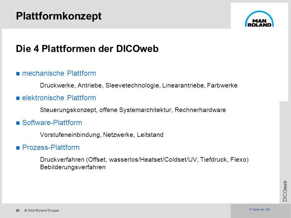 Plattformkonzept Die 4 Plattformen der DICOweb mechanische Plattform