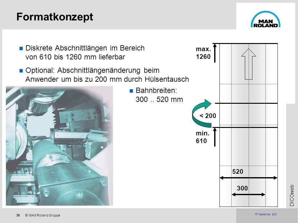 FormatkonzeptDiskrete Abschnittlängen im Bereich von 610 bis 1260 mm lieferbar.