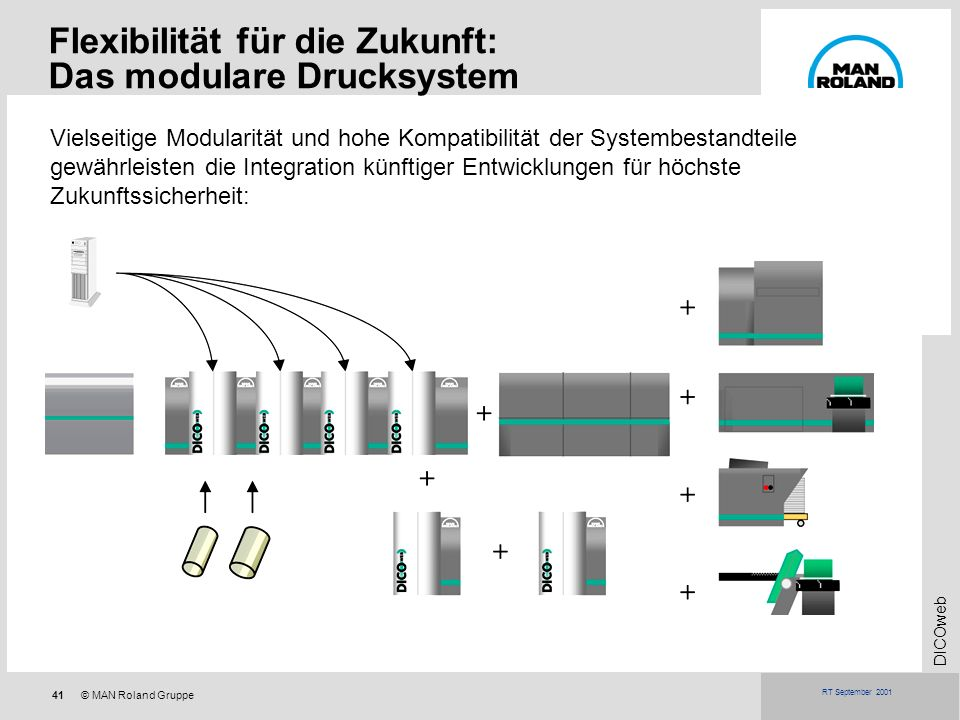 Flexibilität für die Zukunft: Das modulare Drucksystem