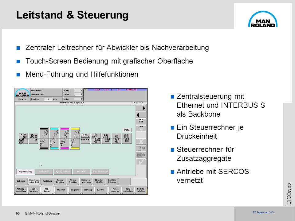 Leitstand & Steuerung Zentraler Leitrechner für Abwickler bis Nachverarbeitung. Touch-Screen Bedienung mit grafischer Oberfläche.