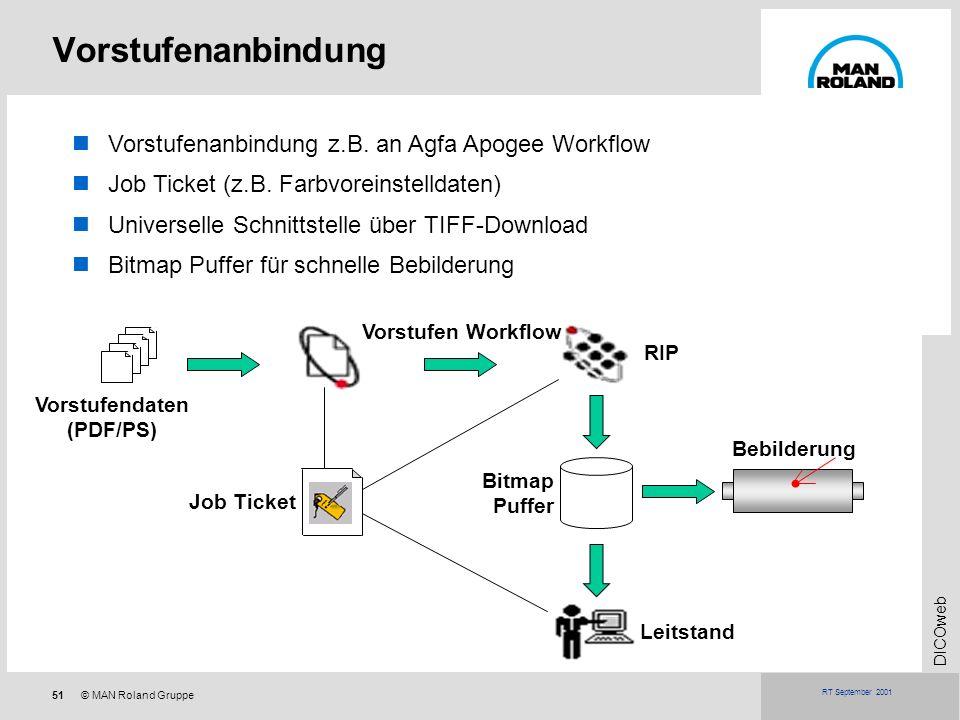 Vorstufenanbindung Vorstufenanbindung z.B. an Agfa Apogee Workflow
