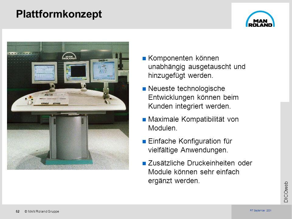 Plattformkonzept Komponenten können unabhängig ausgetauscht und hinzugefügt werden.