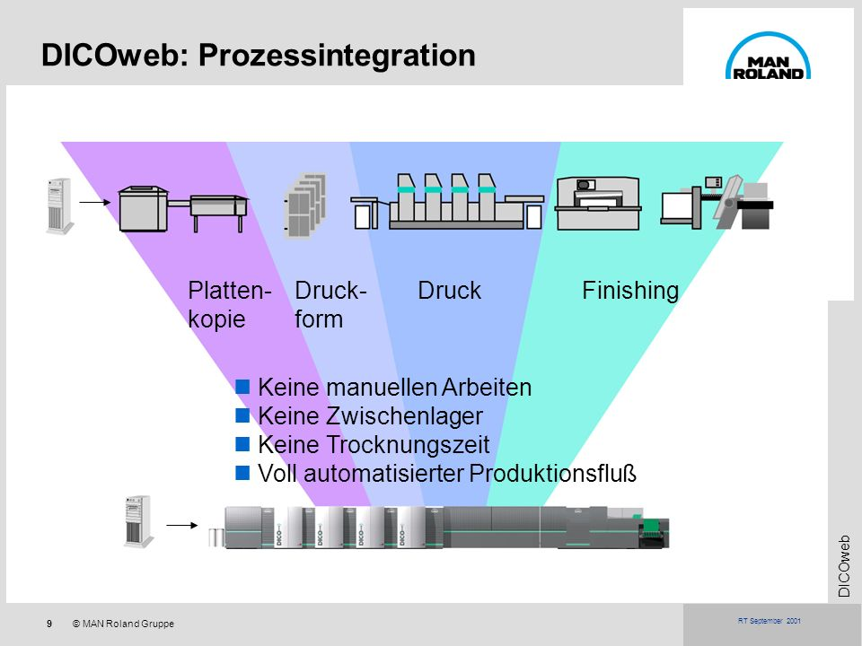 DICOweb: Prozessintegration